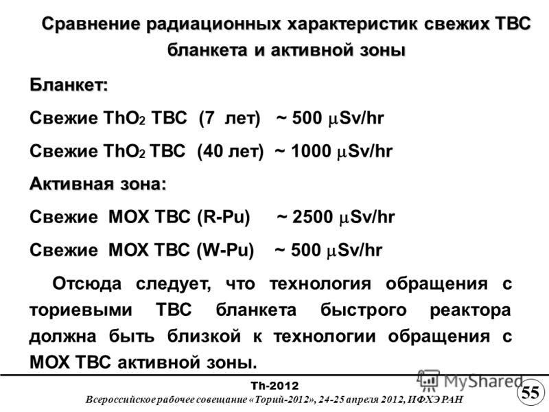 Сравнение радиационных характеристик свежих ТВС бланкета и активной зоны Бланкет: Свежие ThO 2 ТВС (7 лет) ~ 500 Sv/hr Свежие ThO 2 ТВС (40 лет) ~ 1000 Sv/hr Активная зона: Свежие MOX ТВС (R-Pu) ~ 2500 Sv/hr Свежие МОХ ТВС (W-Pu) ~ 500 Sv/hr Отсюда с
