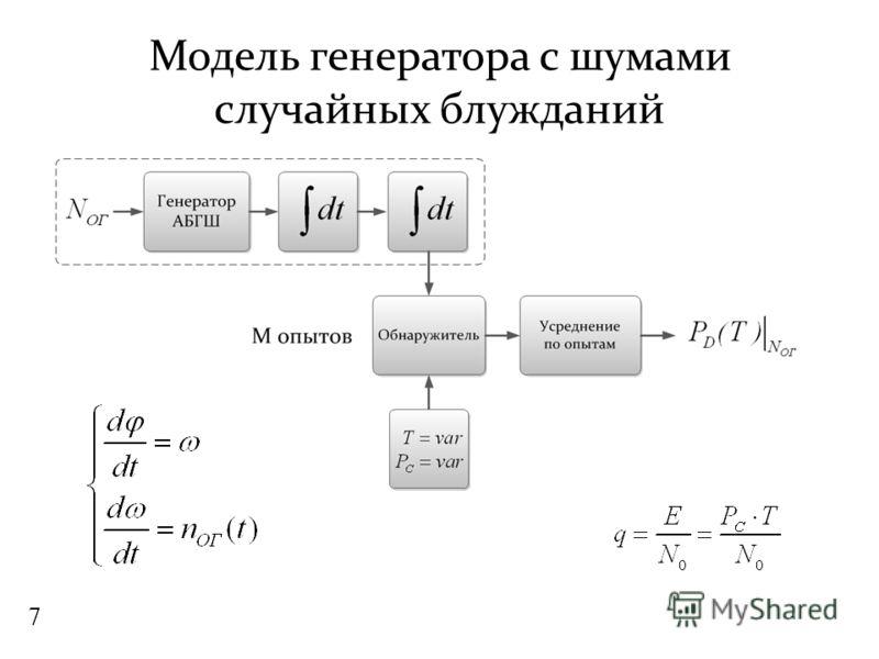 Модель генератора с шумами случайных блужданий