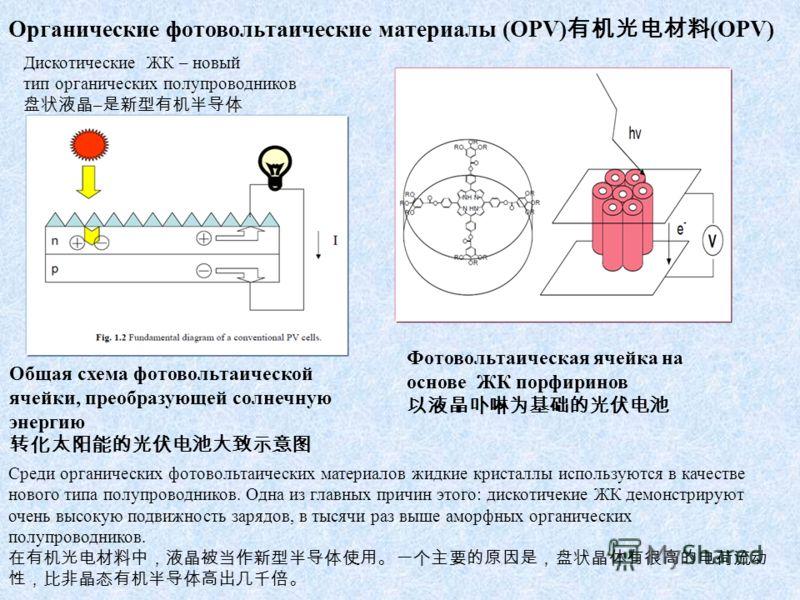 Органические фотовольтаические материалы (OPV) (OPV) Дискотические ЖК – новый тип органических полупроводников – Общая схема фотовольтаической ячейки, преобразующей солнечную энергию Фотовольтаическая ячейка на основе ЖК порфиринов Среди органических