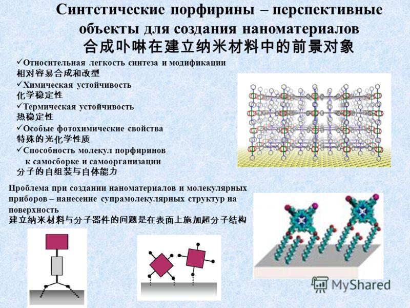 Синтетические порфирины – перспективные объекты для создания наноматериалов Относительная легкость синтеза и модификации Химическая устойчивость Термическая устойчивость Особые фотохимические свойства Способность молекул порфиринов к самосборке и сам