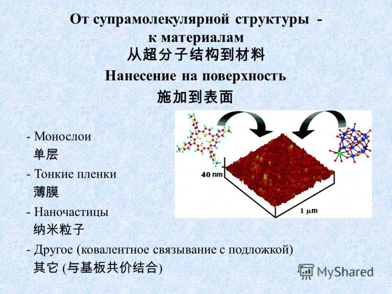 От супрамолекулярной структуры - к материалам Нанесение на поверхность - Монослои - Тонкие пленки - Наночастицы - Другое (ковалентное связывание с подложкой) ( )