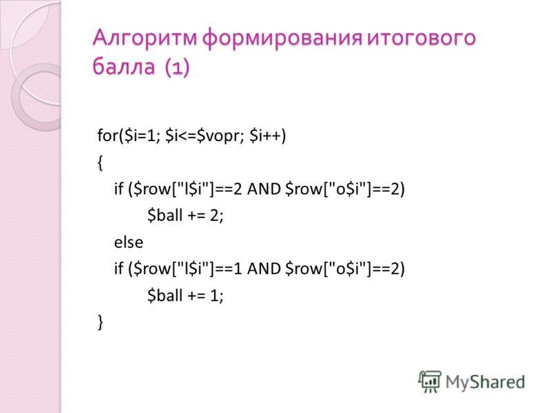 Алгоритм формирования итогового балла (1) for($i=1; $i