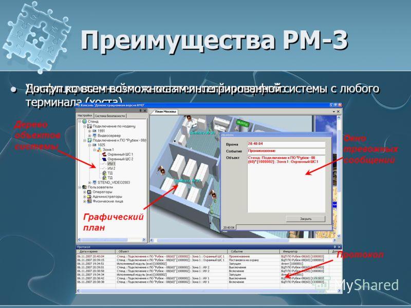 Преимущества РМ-3 Унифицированный пользовательский интерфейс Доступ ко всем возможностям интегрированной системы с любого терминала (хоста) Дерево объектов системы Окно тревожных сообщений Графический план Протокол
