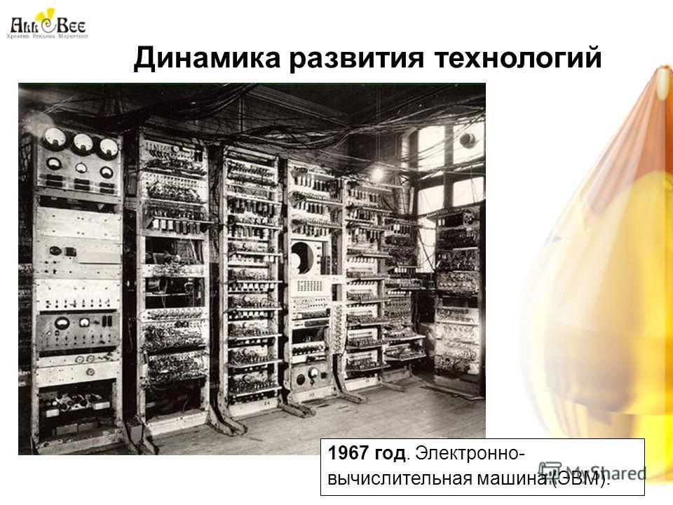 Динамика развития технологий 1967 год. Электронно- вычислительная машина (ЭВМ).
