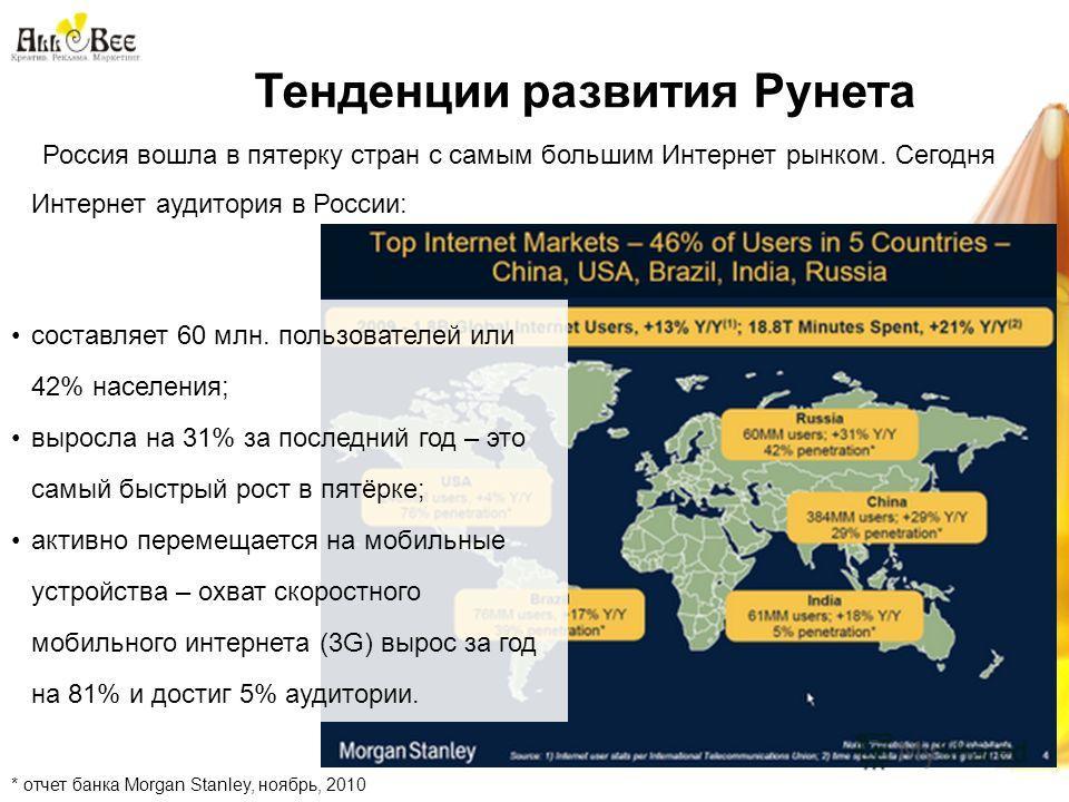Тенденции развития Рунета Россия вошла в пятерку стран с самым большим Интернет рынком. Сегодня Интернет аудитория в России: составляет 60 млн. пользователей или 42% населения; выросла на 31% за последний год – это самый быстрый рост в пятёрке; актив
