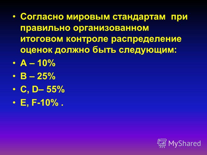 Согласно мировым стандартам при правильно организованном итоговом контроле распределение оценок должно быть следующим: А – 10% В – 25% С, D– 55% Е, F-10%.