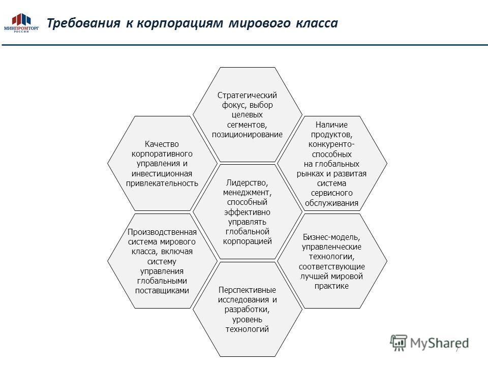 7 Требования к корпорациям мирового класса Качество корпоративного управления и инвестиционная привлекательность Стратегический фокус, выбор целевых сегментов, позиционирование Наличие продуктов, конкуренто- способных на глобальных рынках и развитая