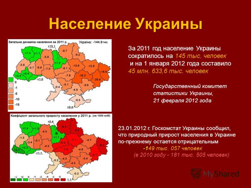 Население Украины За 2011 год население Украины сократилось на 145 тыс. человек и на 1 января 2012 года составило 45 млн. 633,6 тыс. человек Государственный комитет статистики Украины, 21 февраля 2012 года 23.01.2012 г. Госкомстат Украины сообщил, чт