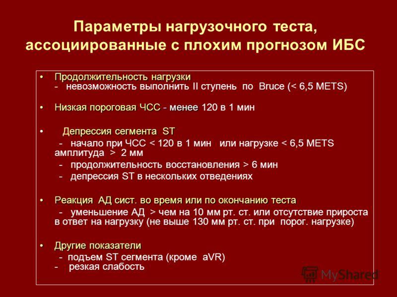 Параметры нагрузочного теста, ассоциированные с плохим прогнозом ИБС Продолжительность нагрузкиПродолжительность нагрузки - невозможность выполнить II ступень по Bruce (< 6,5 METS) Низкая пороговая ЧСС - менееНизкая пороговая ЧСС - менее 120 в 1 мин