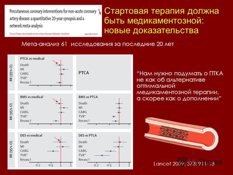 Стартовая терапия должна быть медикаментозной: новые доказательства Нам нужно подумать о ПТКА не как об альтернативе оптимальной медикаментозной терапии, а скорее как о дополнении Lancet 2009; 373; 911-18 Мета-анализ 61 исследования за последние 20 л