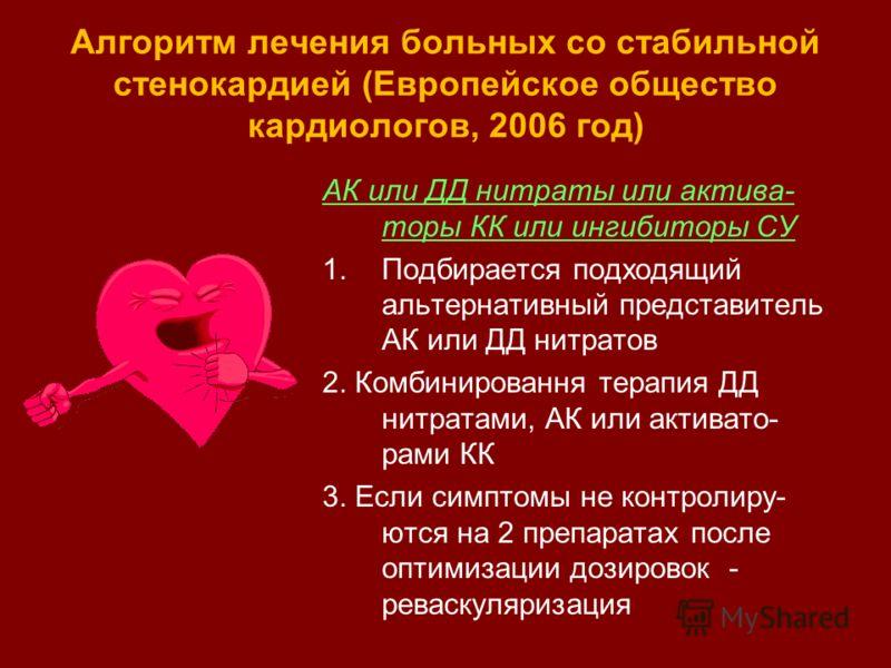 Алгоритм лечения больных со стабильной стенокардией (Европейское общество кардиологов, 2006 год) АК или ДД нитраты или актива- торы КК или ингибиторы СУ 1.Подбирается подходящий альтернативный представитель АК или ДД нитратов 2. Комбинировання терапи