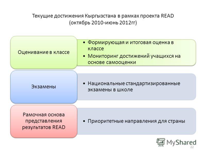 Текущие достижения Кыргызстана в рамках проекта READ (октябрь 2010-июнь 2012гг) Формирующая и итоговая оценка в классе Мониторинг достижений учащихся на основе самооценки Оценивание в классе Национальные стандартизированные экзамены в школе Экзамены