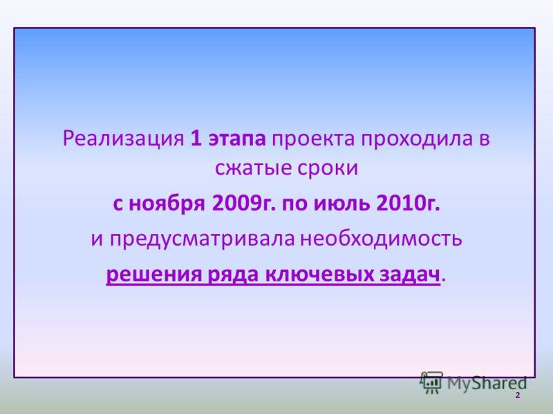 Реализация 1 этапа проекта проходила в сжатые сроки с ноября 2009г. по июль 2010г. и предусматривала необходимость решения ряда ключевых задач. 2