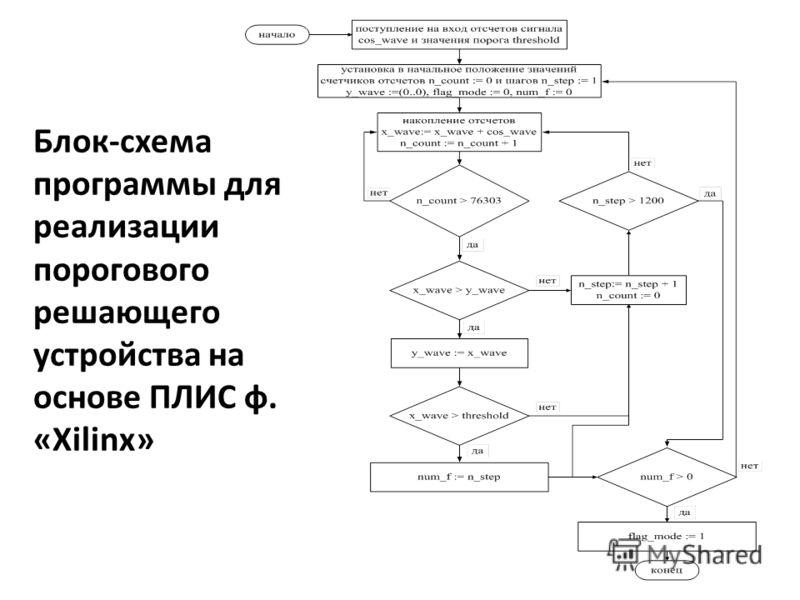 Блок-схема программы для реализации порогового решающего устройства на основе ПЛИС ф. «Xilinx»