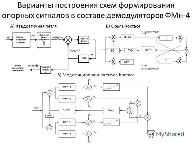 Варианты построения схем формирования опорных сигналов в составе демодуляторов ФМн-4 А) Квадратичная петляБ) Схема Костаса В) Модифицированная схема Костаса
