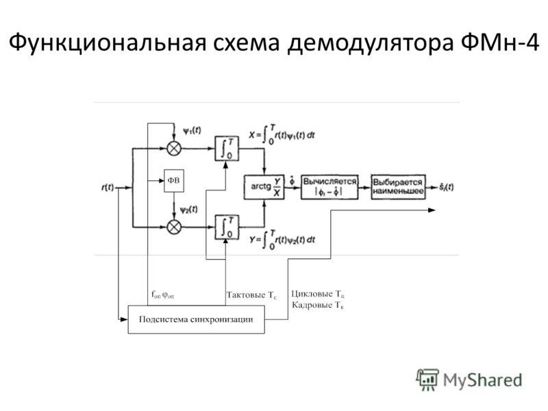 Функциональная схема демодулятора ФМн-4