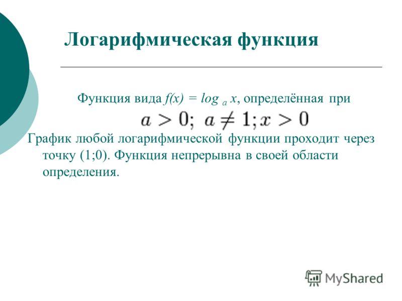 Логарифмическая функция Функция вида f(x) = log a x, определённая при График любой логарифмической функции проходит через точку (1;0). Функция непрерывна в своей области определения.