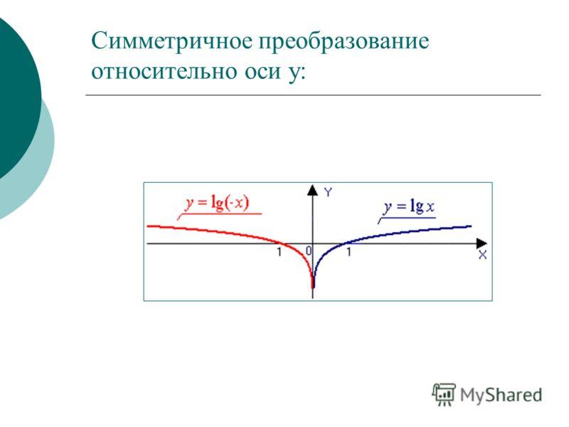 Симметричное преобразование относительно оси у: