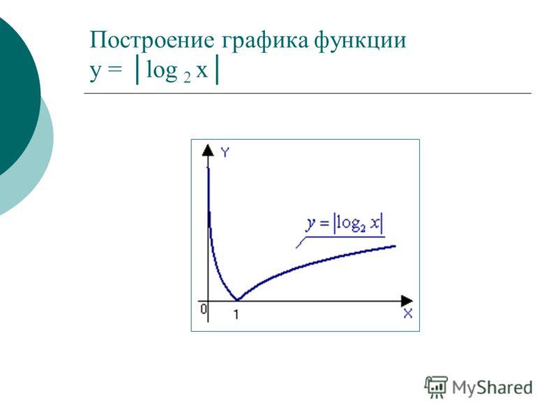 Построение графика функции y = log 2 х
