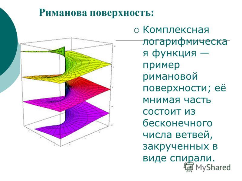 Риманова поверхность: Комплексная логарифмическа я функция пример римановой поверхности; её мнимая часть состоит из бесконечного числа ветвей, закрученных в виде спирали.