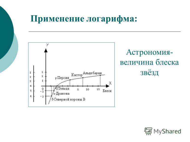 Применение логарифма: Астрономия- величина блеска звёзд