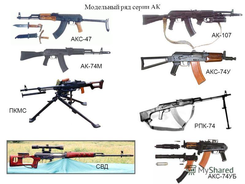 Модельный ряд серии АК АКС-47 АК-74М АК-107 АКС-74У РПК-74 АКС-74УБ ПКМС СВД