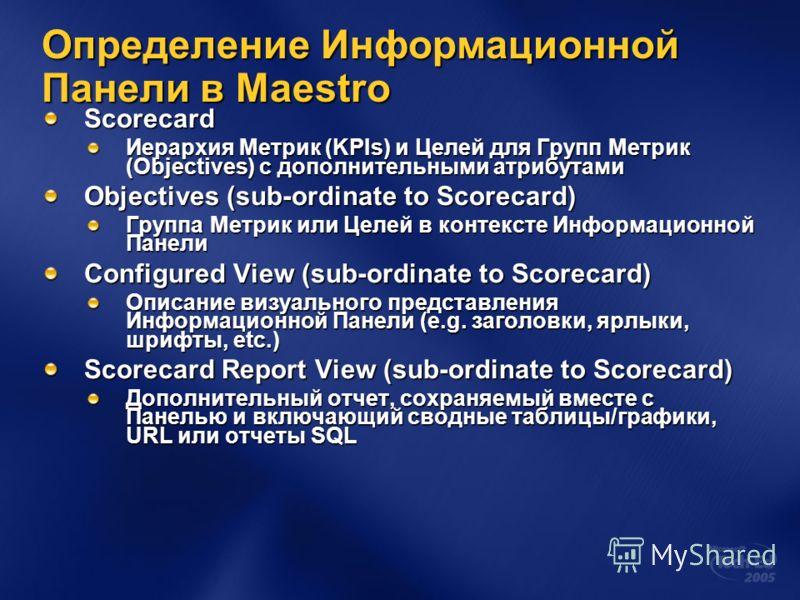 Определение Информационной Панели в Maestro Scorecard Иерархия Метрик (KPIs) и Целей для Групп Метрик (Objectives) с дополнительными атрибутами Objectives (sub-ordinate to Scorecard) Группа Метрик или Целей в контексте Информационной Панели Configure