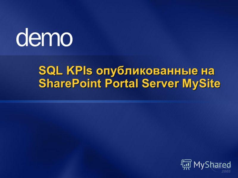 SQL KPIs опубликованные на SharePoint Portal Server MySite