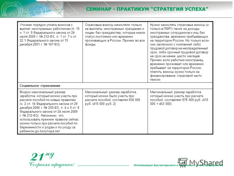 Уточнен порядок уплаты взносов с выплат иностранным работникам (п. 15 ч. 1 ст. 9 Федерального закона от 24 июля 2009 г. 212-ФЗ, п. 1 ст. 7 и ст. 22.1 Федерального закона от 15 декабря 2001 г. 167-ФЗ) Страховые взносы начисляли только на выплаты иност