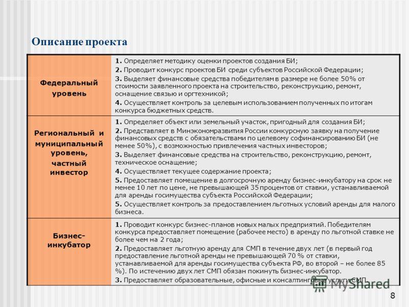 8 Федеральный уровень 1. Определяет методику оценки проектов создания БИ; 2. Проводит конкурс проектов БИ среди субъектов Российской Федерации; 3. Выделяет финансовые средства победителям в размере не более 50% от стоимости заявленного проекта на стр