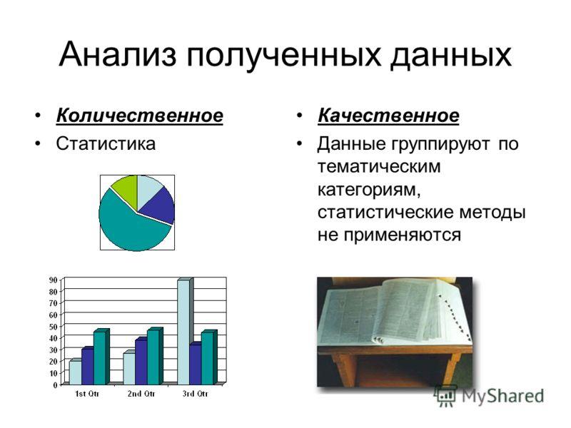 Анализ полученных данных Количественное Статистика Качественное Данные группируют по тематическим категориям, статистические методы не применяются