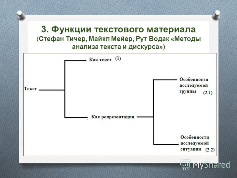 3. Функции текстового материала (Стефан Тичер, Майкл Мейер, Рут Водак «Методы анализа текста и дискурса»)