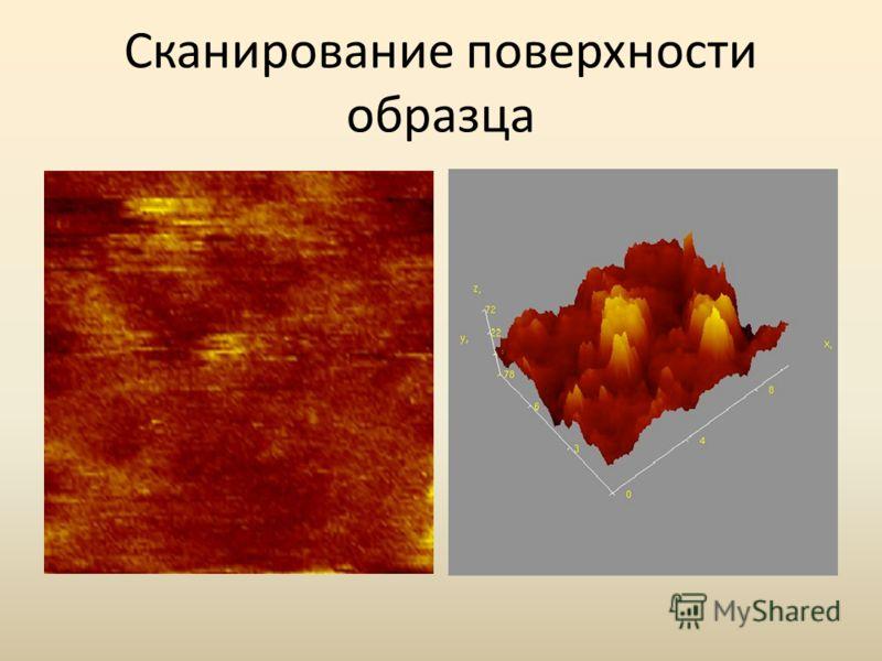 Сканирование поверхности образца