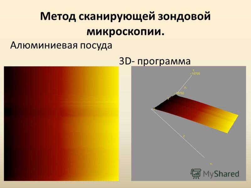 Метод сканирующей зондовой микроскопии. Алюминиевая посуда 3D- программа