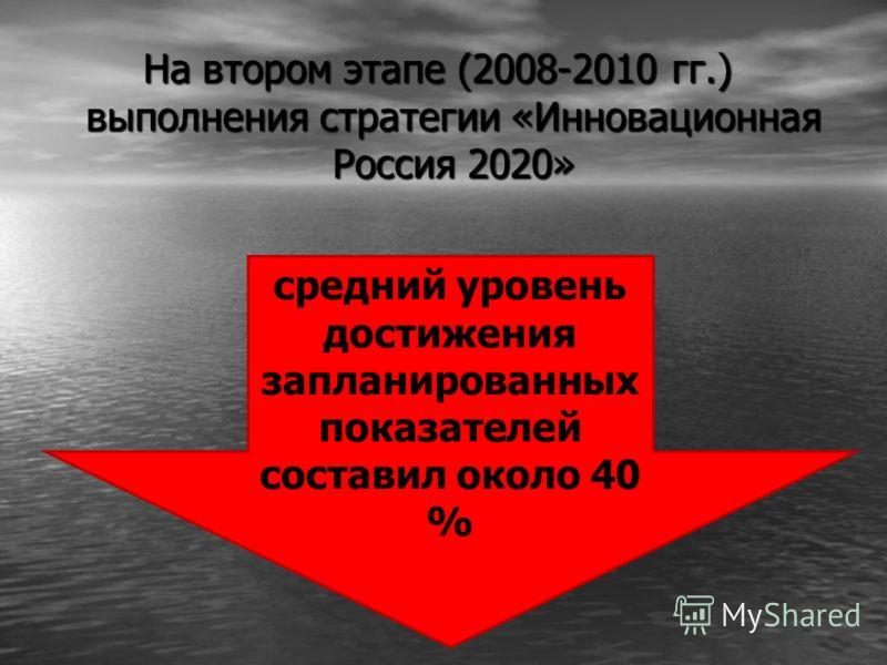 На втором этапе (2008-2010 гг.) выполнения стратегии «Инновационная Россия 2020» средний уровень достижения запланированных показателей составил около 40 %