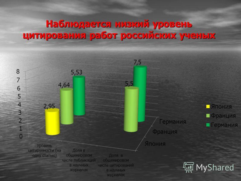 Наблюдается низкий уровень цитирования работ российских ученых
