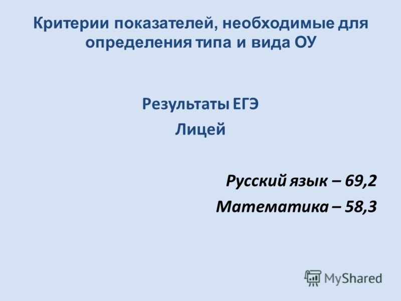 Результаты ЕГЭ Лицей Русский язык – 69,2 Математика – 58,3 Критерии показателей, необходимые для определения типа и вида ОУ