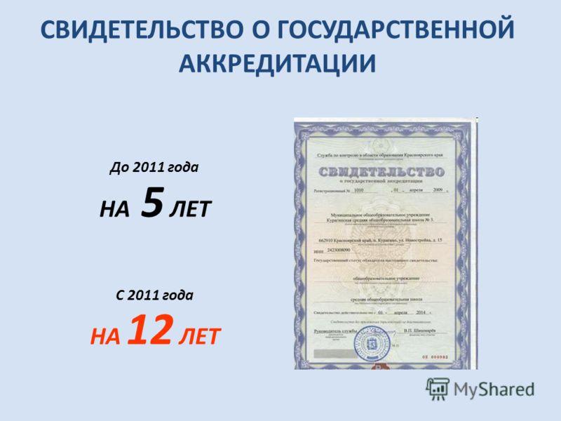 СВИДЕТЕЛЬСТВО О ГОСУДАРСТВЕННОЙ АККРЕДИТАЦИИ До 2011 года НА 5 ЛЕТ С 2011 года НА 12 ЛЕТ