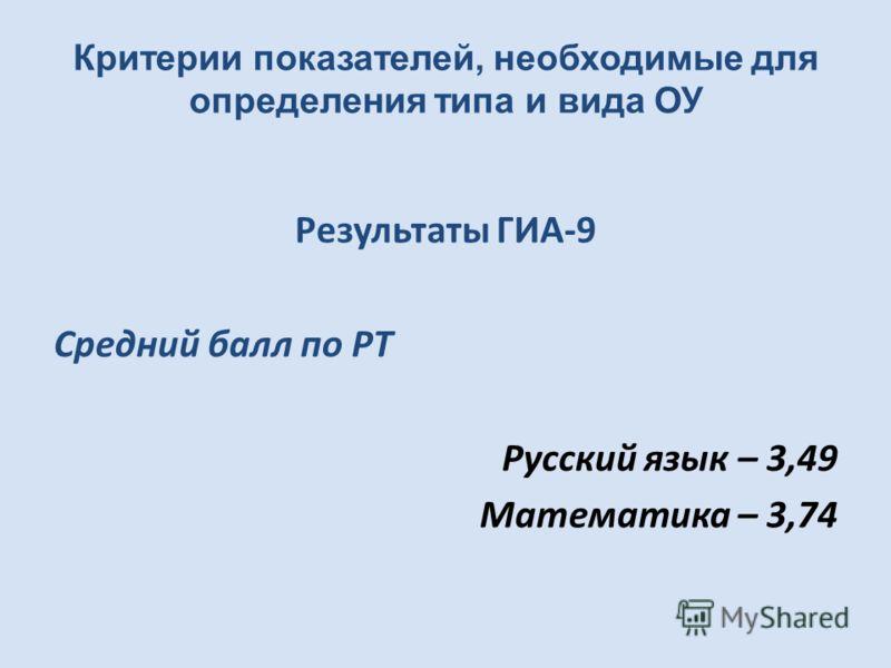 Результаты ГИА-9 Средний балл по РТ Русский язык – 3,49 Математика – 3,74 Критерии показателей, необходимые для определения типа и вида ОУ