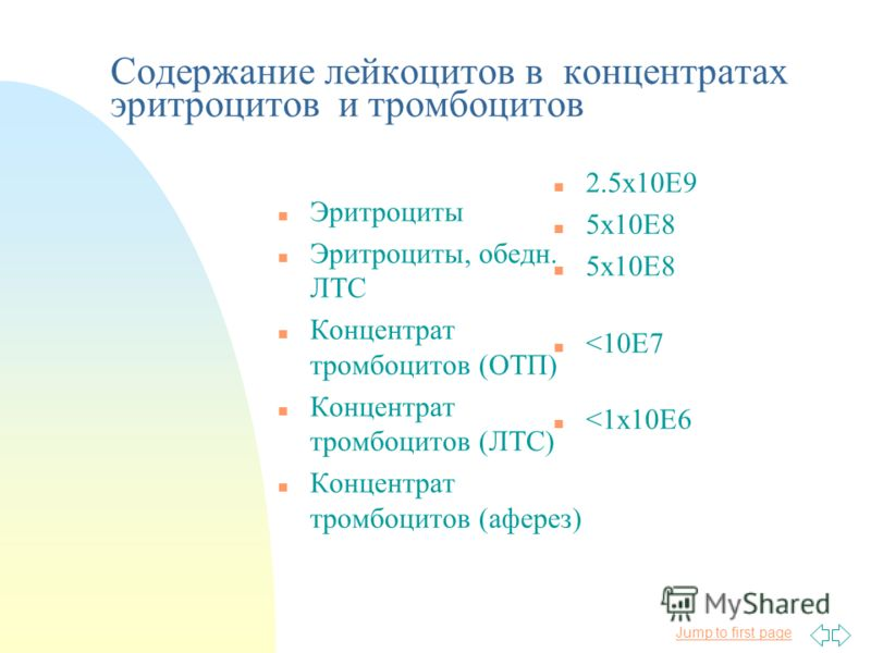 Jump to first page Содержание лейкоцитов в концентратах эритроцитов и тромбоцитов n Эритроциты n Эритроциты, обедн. ЛТС n Концентрат тромбоцитов (ОТП) n Концентрат тромбоцитов (ЛТС) n Концентрат тромбоцитов (аферез) n 2.5х10Е9 n 5х10Е8 n