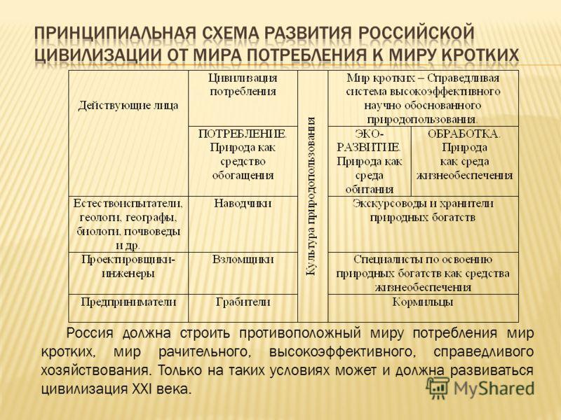 Россия должна строить противоположный миру потребления мир кротких, мир рачительного, высокоэффективного, справедливого хозяйствования. Только на таких условиях может и должна развиваться цивилизация XXI века.