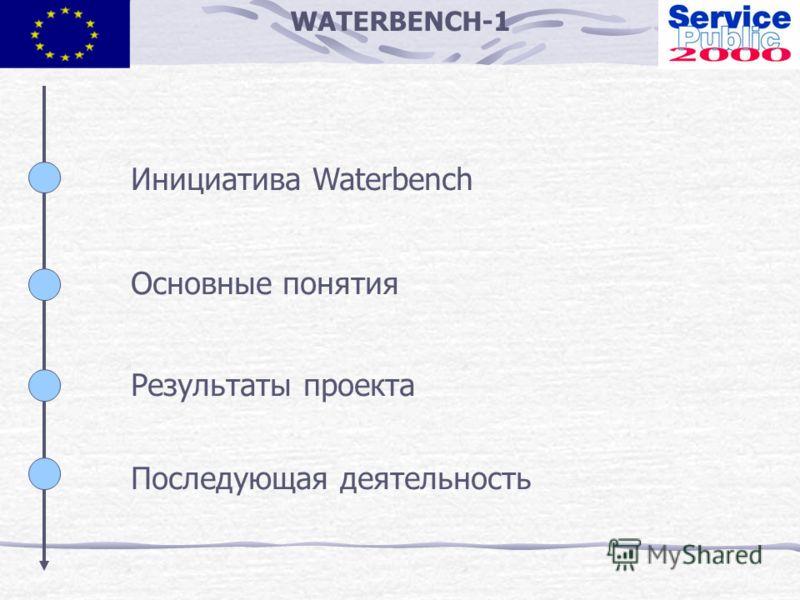 WATERBENCH-1 Инициатива Waterbench Основные понятия Результаты проекта Последующая деятельность