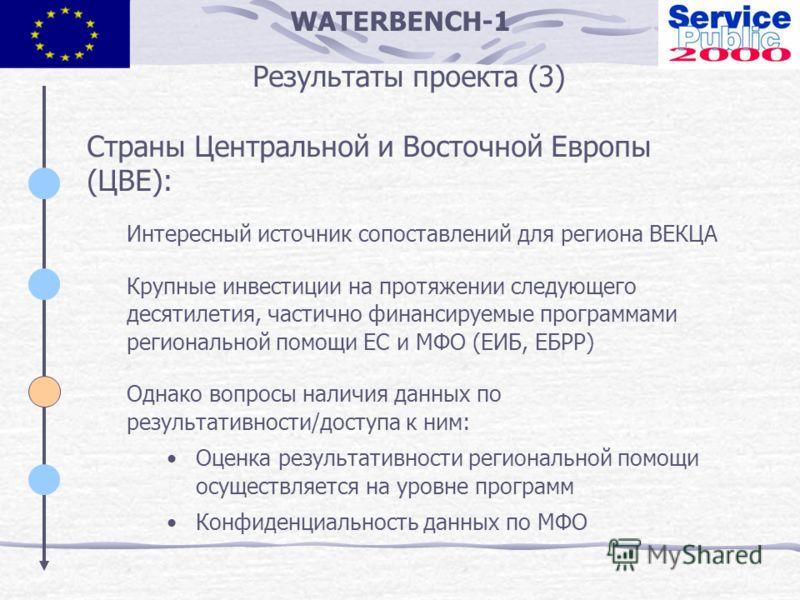 WATERBENCH-1 Результаты проекта (3) Страны Центральной и Восточной Европы (ЦВЕ): Интересный источник сопоставлений для региона ВЕКЦА Крупные инвестиции на протяжении следующего десятилетия, частично финансируемые программами региональной помощи ЕС и