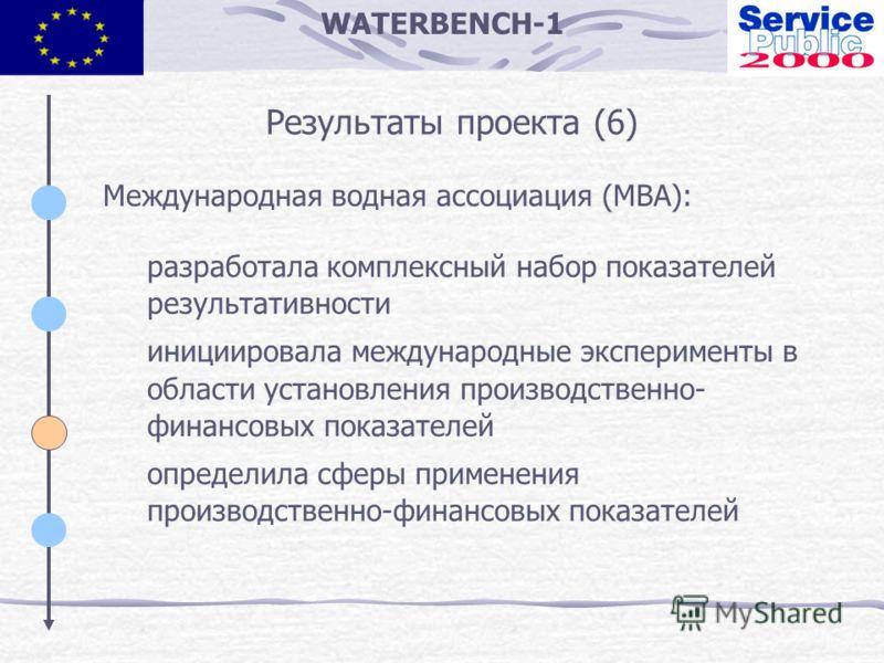 WATERBENCH-1 Результаты проекта (6) Международная водная ассоциация (МВА): разработала комплексный набор показателей результативности инициировала международные эксперименты в области установления производственно- финансовых показателей определила сф
