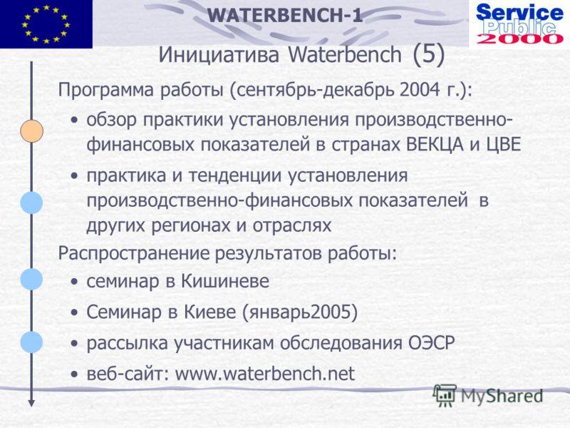 WATERBENCH-1 Инициатива Waterbench (5) Программа работы (сентябрь-декабрь 2004 г.): обзор практики установления производственно- финансовых показателей в странах ВЕКЦА и ЦВЕ практика и тенденции установления производственно-финансовых показателей в д