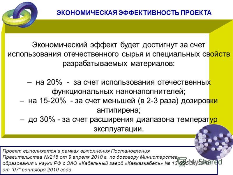 Экономический эффект будет достигнут за счет использования отечественного сырья и специальных свойств разрабатываемых материалов: – на 20% - за счет использования отечественных функциональных нанонаполнителей; – на 15-20% - за счет меньшей (в 2-3 раз
