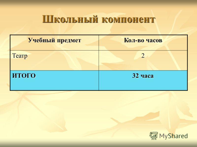 Школьный компонент Учебный предмет Кол-во часов Театр2 ИТОГО 32 часа