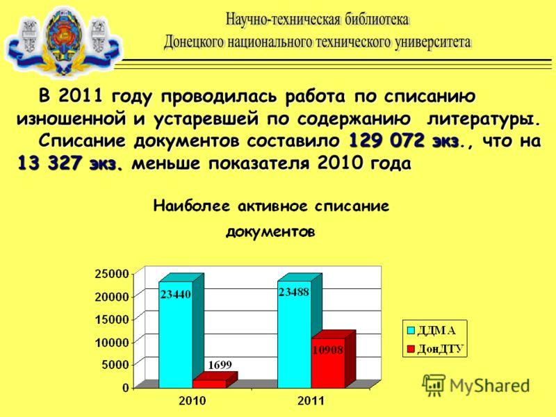 В 2011 году проводилась работа по списанию изношенной и устаревшей по содержанию литературы. Списание документов составило 129 072 экз., что на 13 327 экз. меньше показателя 2010 года