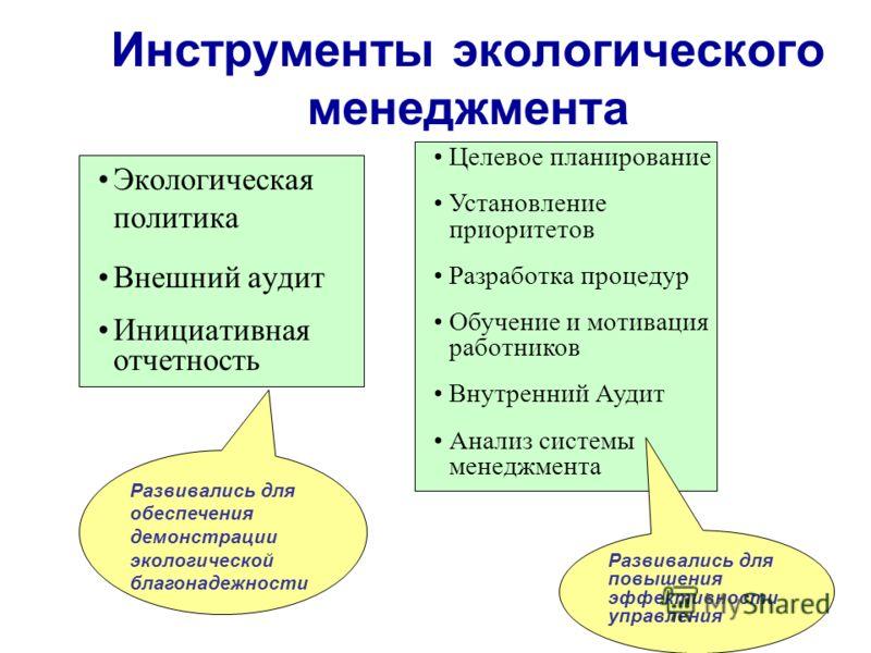 Картинки по запросу инструментами экологического менеджмента