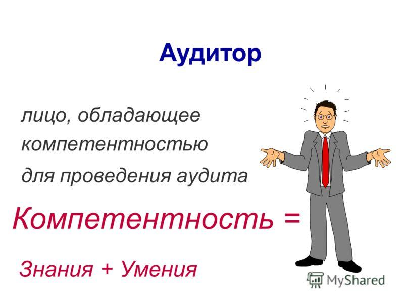 лицо, обладающее компетентностью для проведения аудита Аудитор Компетентность = Знания + Умения